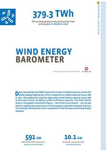 Wind Energy Barometer 2019
